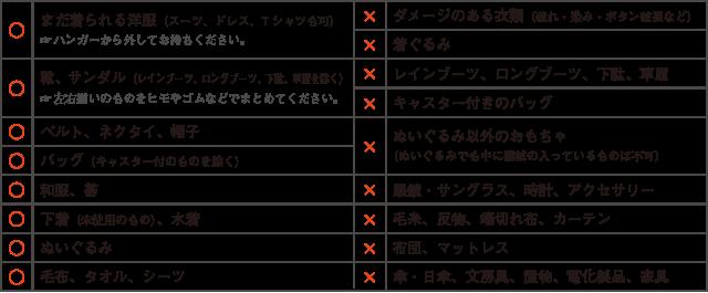 yp_hinmoku