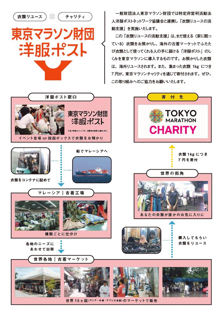 yp_tm_sign_panel_20180116